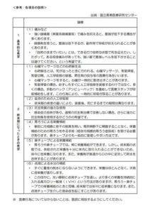 終末期医療の事前指示書
